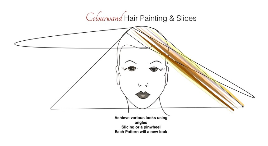 Colourwand head sheets
